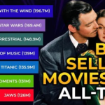 Best Selling Movies of All Time thumbnail